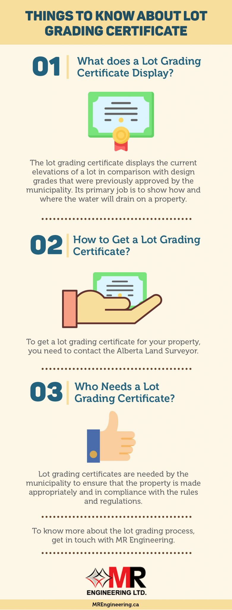 Know About Lot Grading Certificate