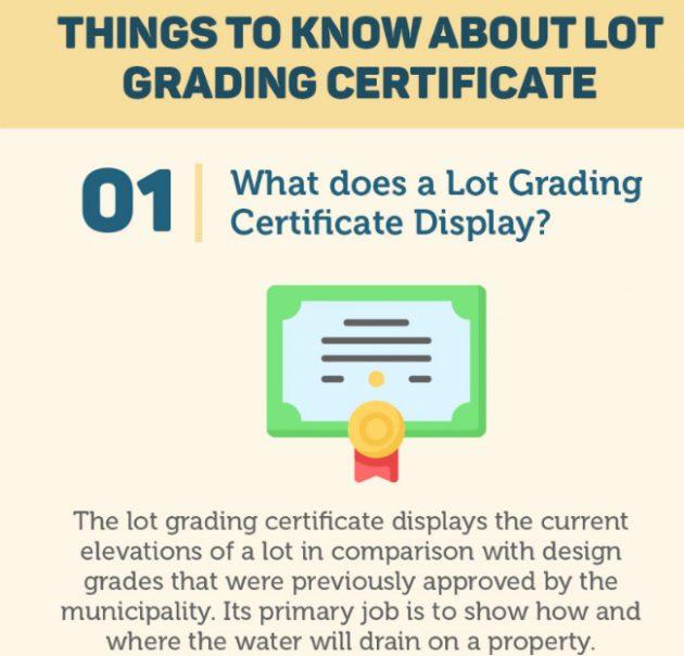 Lot Grading Certificate