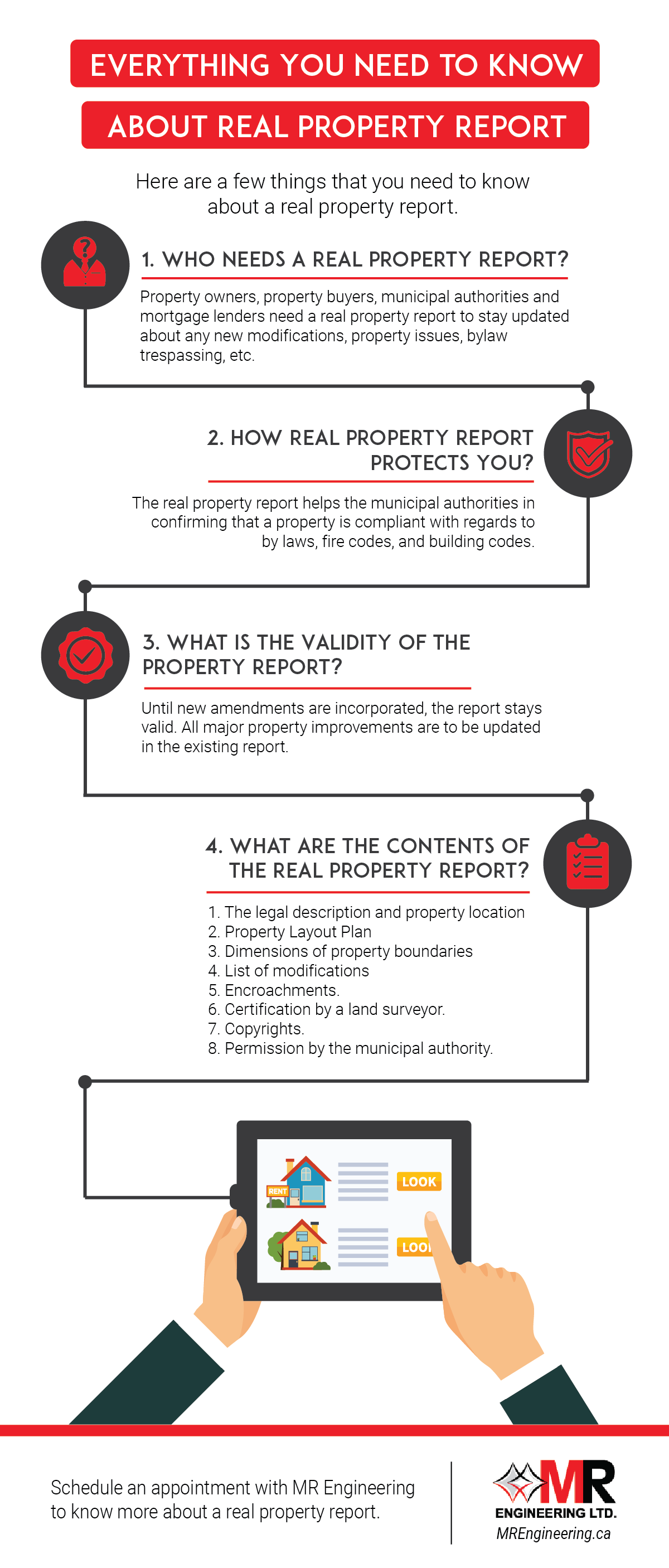Need To Know About Real Property Report