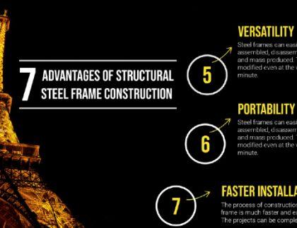Steel Frame Construction