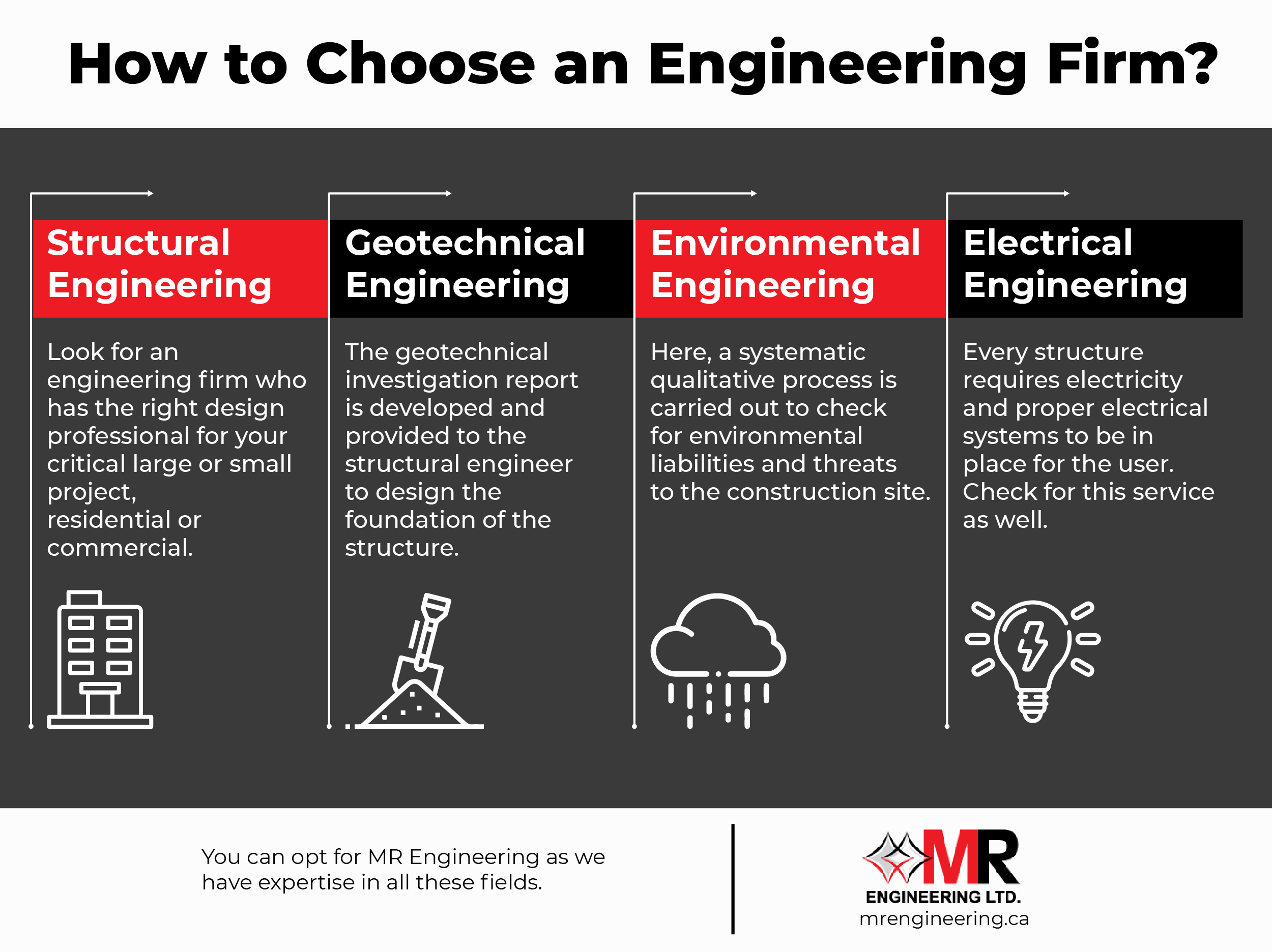 Choose an Engineering Firm