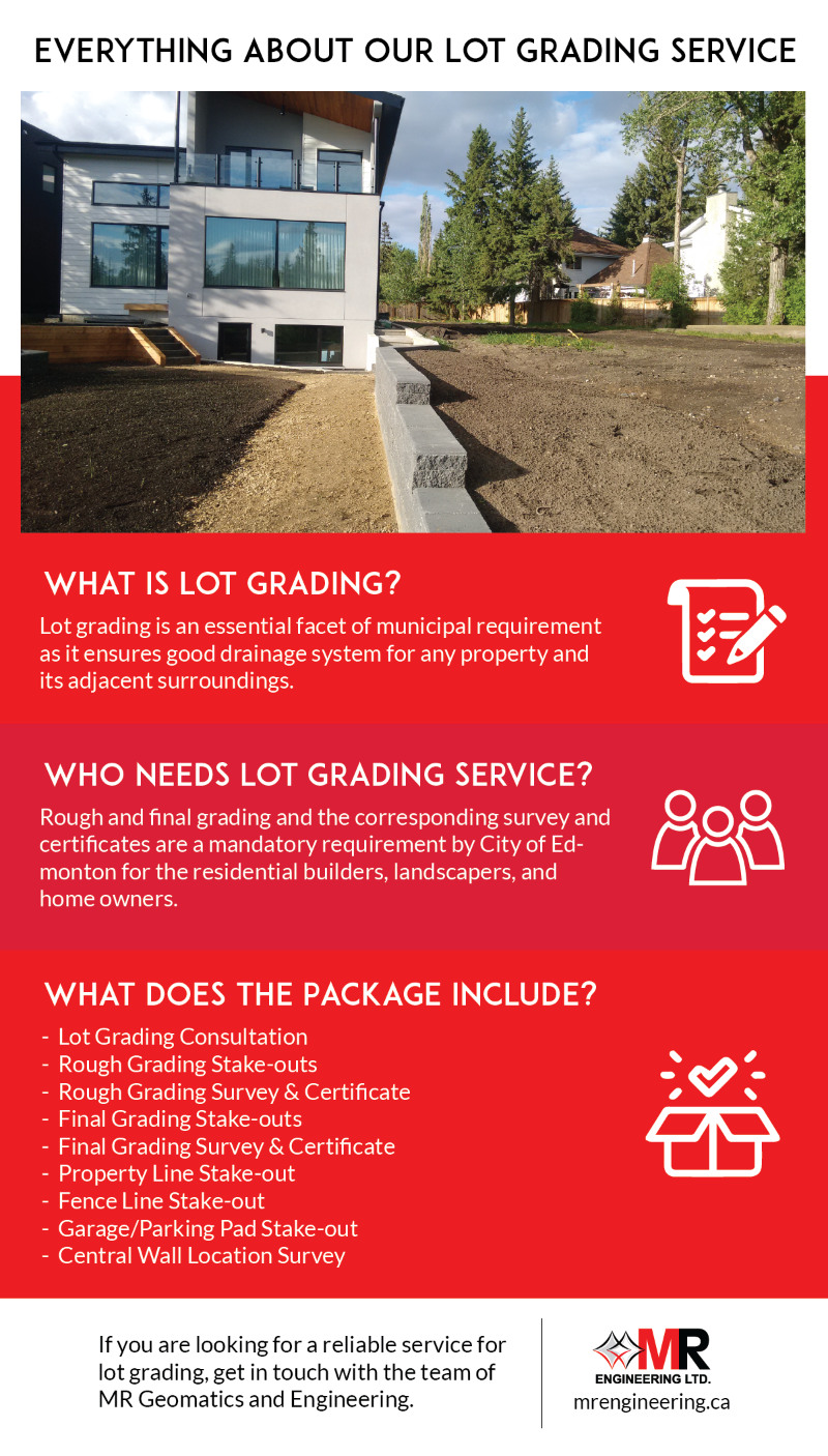 Everything About Our Lot Grading Service