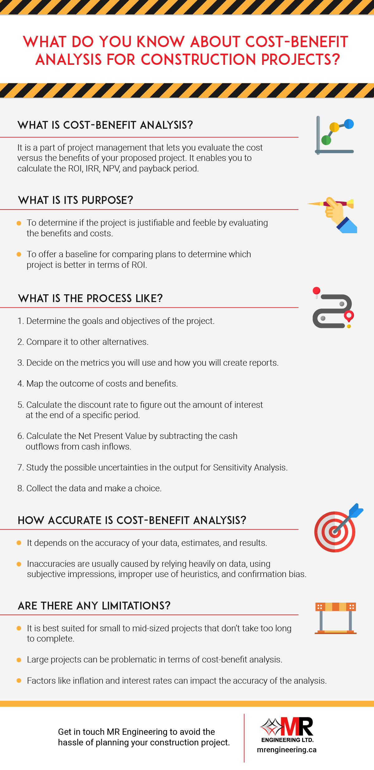 Know About Cost-Benefit Analysis For Construction Projects