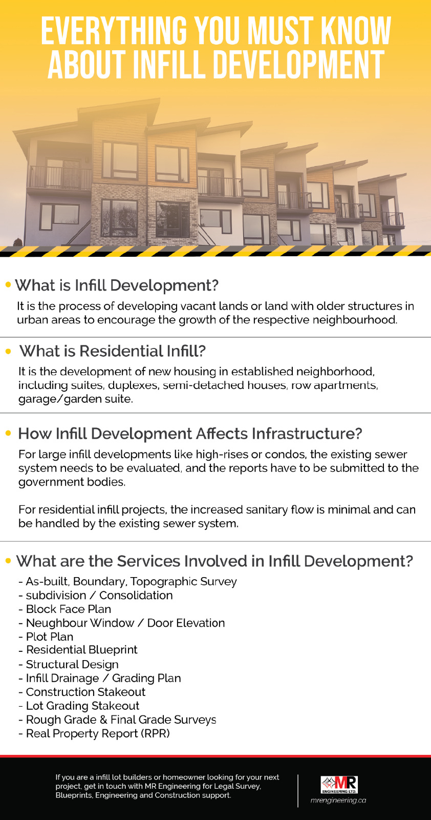 You Must Know About Infill Development