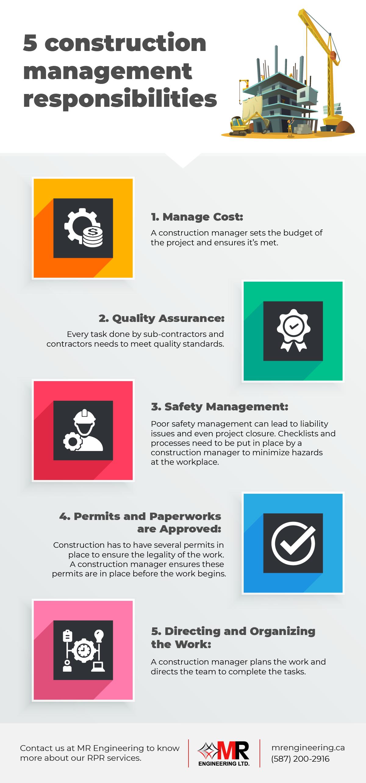 Construction Management Responsibilities