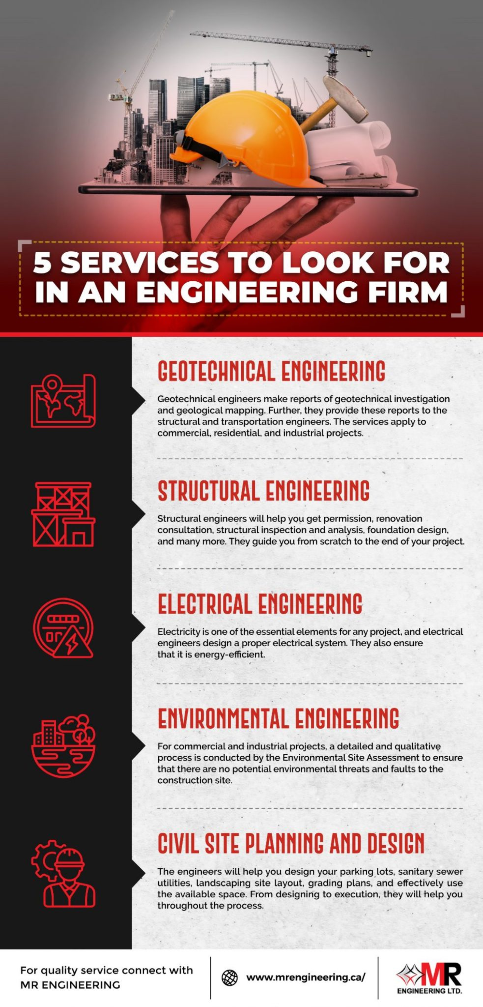 Services To Look for In an Engineering Firm